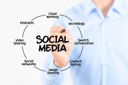 Den grossen Hype der letzten Jahre bildet zweifelsohne Social Media. (Bild: Bloomua – Shuterstock.com)